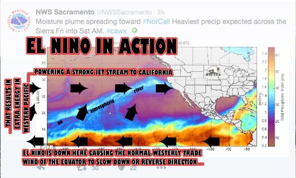 El-Nino-in-Action.jpg
